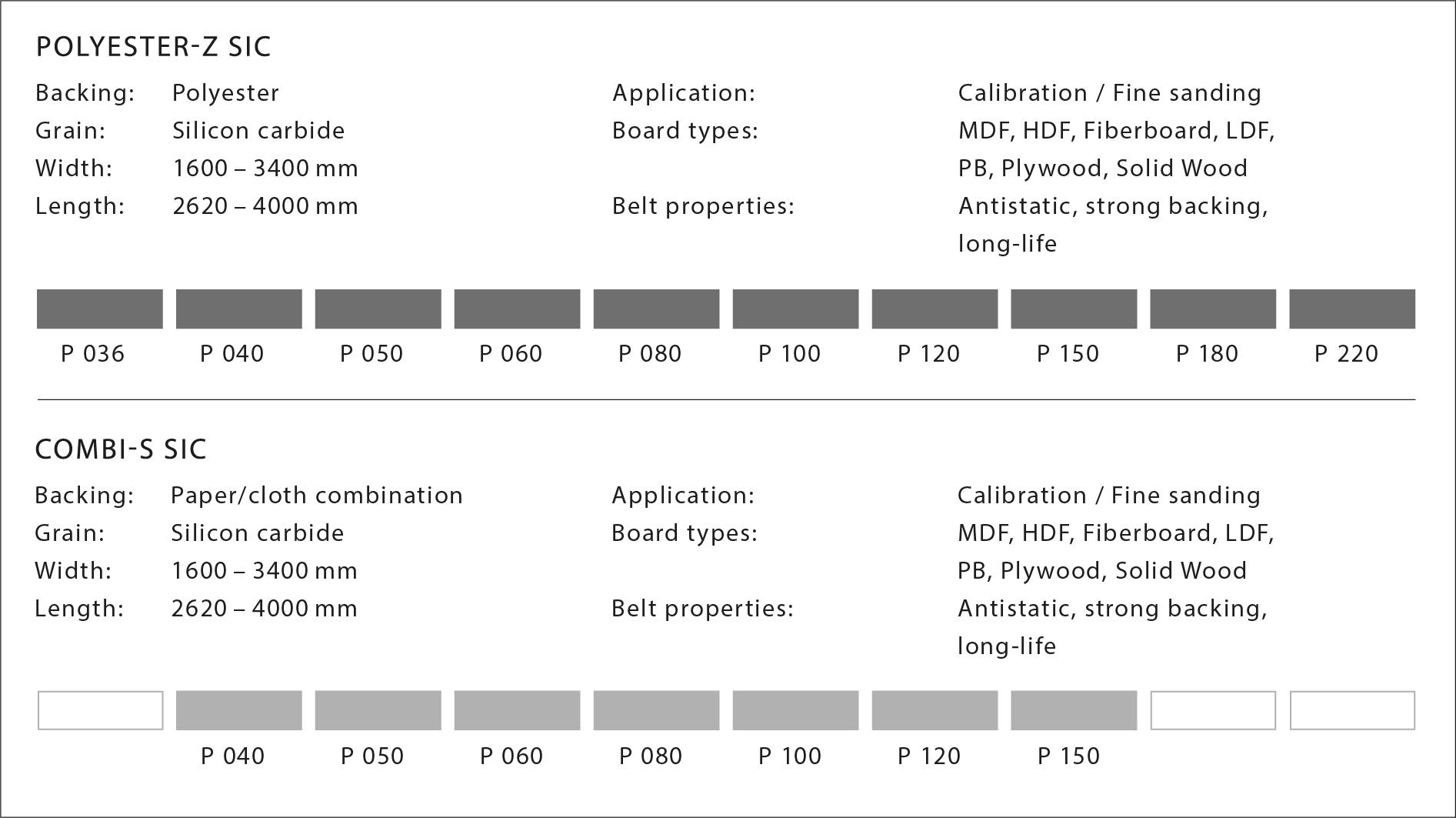 Steinemann segmented belts
